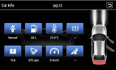 autoradio canbus ordinateur de bord
